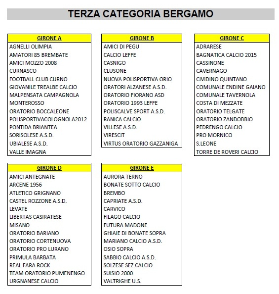 Calendario Terza Categoria.Ecco I Gironi Di Seconda Terza Categoria E Juniores