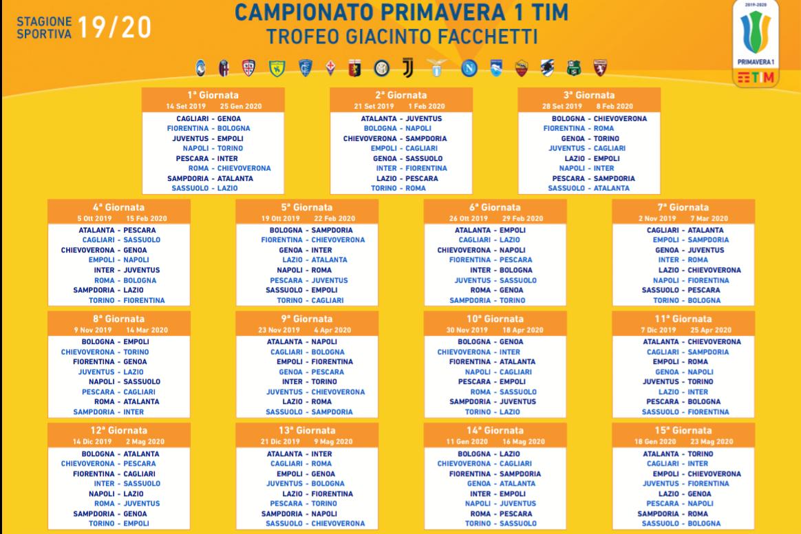 Calendario Iuve.Il Calendario Della Primavera Si Ricomincia Da Samp E Juve